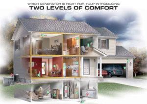 home-generator-house-diagram